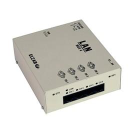 Multiplekser LAN